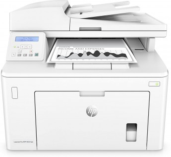 HP LaserJet Pro MFP M227sdn (Print, Scan, Copy, Fax, Duplex, Network)